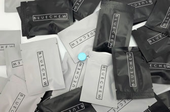 Bluechew Review. Is It Legit, Cost, Coupon Code, Free Samples